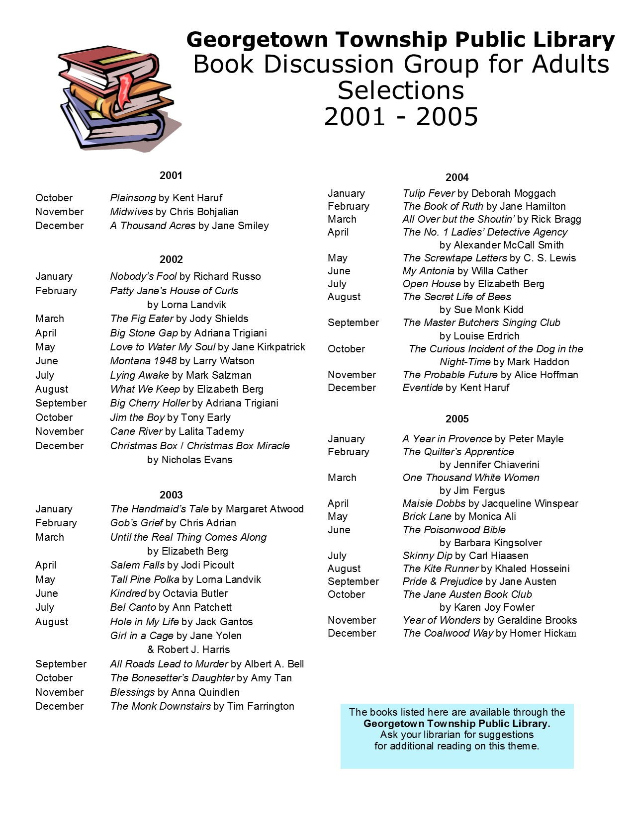 Book Discussion 2001-2005 for the web